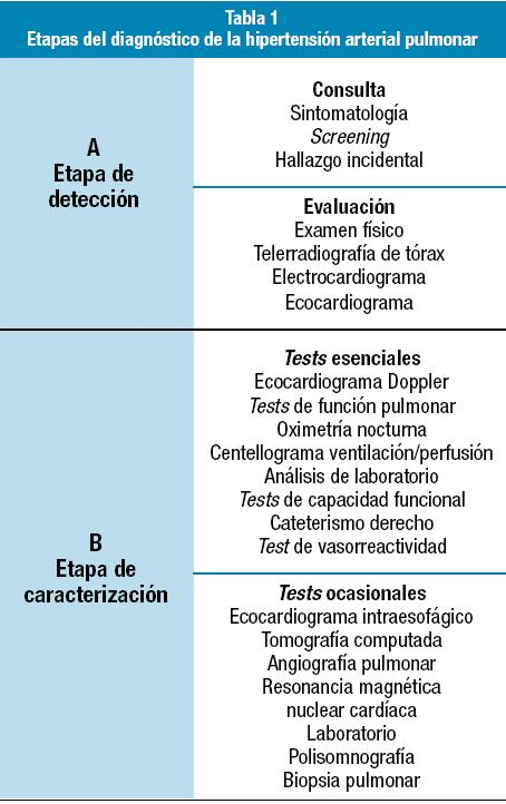 historia natural de la hipertension arterial: